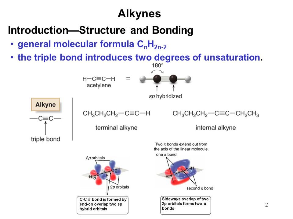 33 Alkynes Reactions of Acetylide Anions Carbon—carbon bond formation with acetylide anions is a valuable reaction used in the synthesis of numerous natural products.