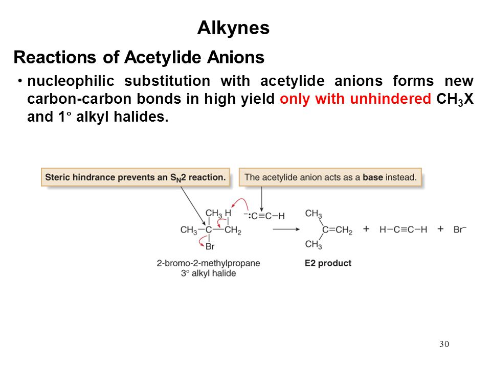 30 Alkynes Reactions of Acetylide Anions nucleophilic substitution with acetylide anions forms new carbon-carbon bonds in high yield only with unhinde