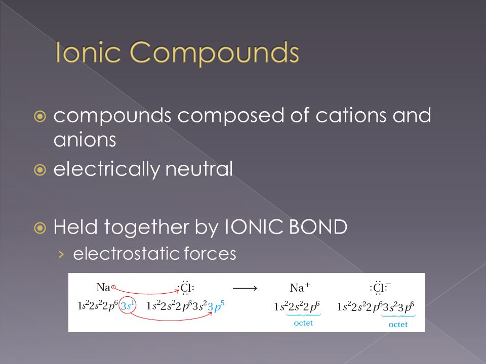  compounds composed of cations and anions  electrically neutral  Held together by IONIC BOND › electrostatic forces