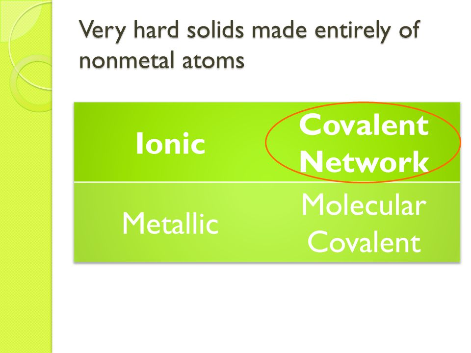 Very hard solids made entirely of nonmetal atoms