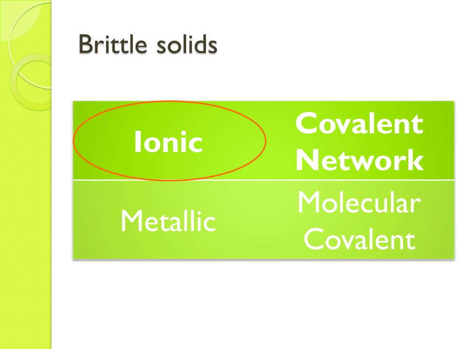 Brittle solids