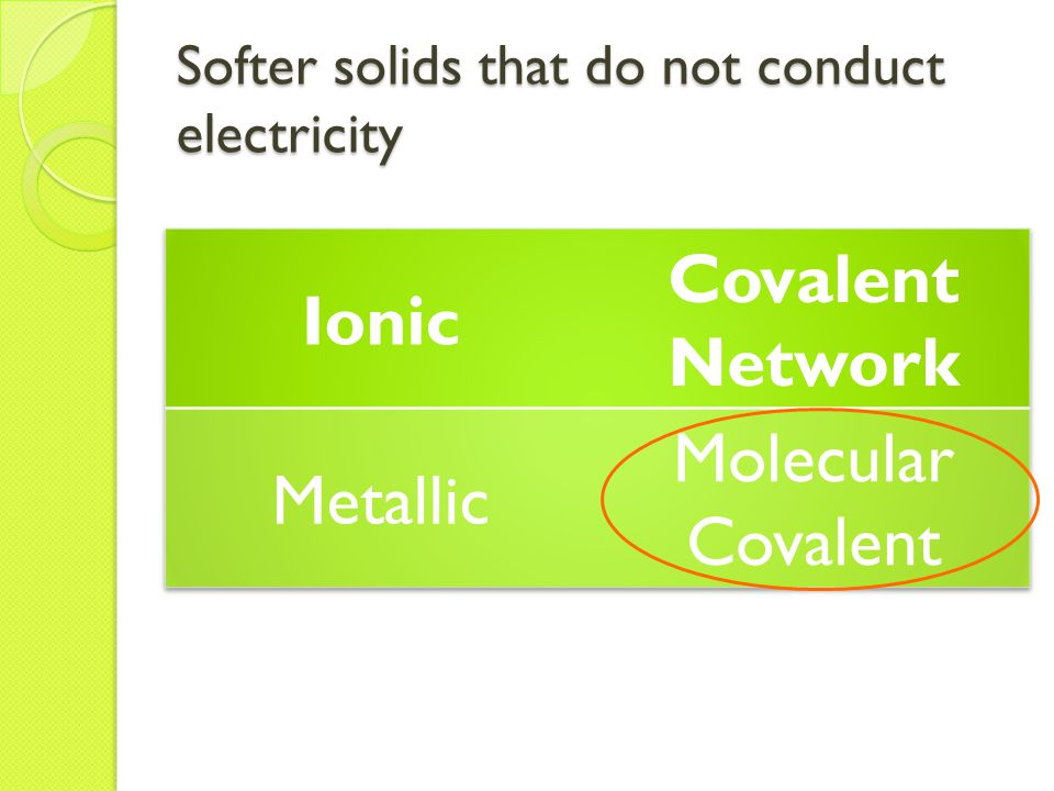 Softer solids that do not conduct electricity