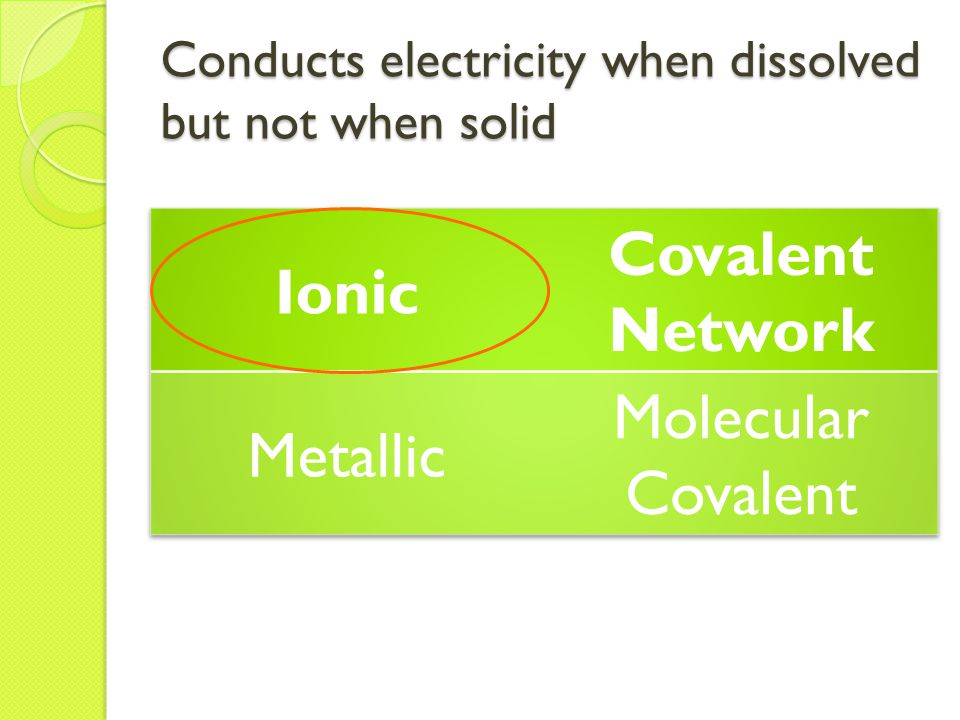 Conducts electricity when dissolved but not when solid