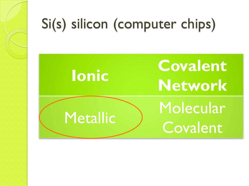 Si(s) silicon (computer chips)