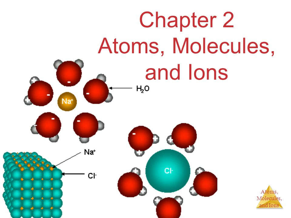 Atoms, Molecules, and Ions Chapter 2 Atoms, Molecules, and Ions