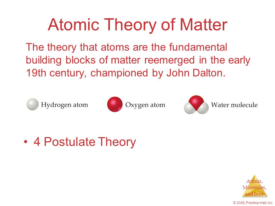 Atoms, Molecules, and Ions © 2009, Prentice-Hall, Inc. Atomic Theory of Matter The theory that atoms are the fundamental building blocks of matter ree