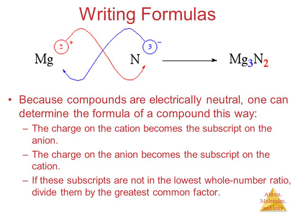 Atoms, Molecules, and Ions Writing Formulas Because compounds are electrically neutral, one can determine the formula of a compound this way: –The cha