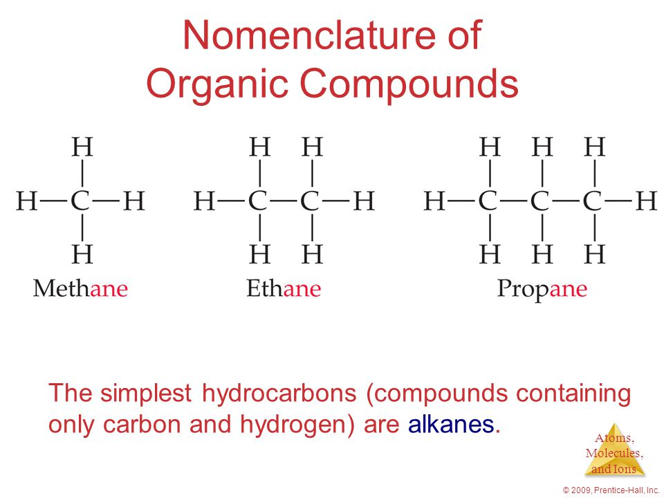 Atoms, Molecules, and Ions © 2009, Prentice-Hall, Inc. Nomenclature of Organic Compounds The simplest hydrocarbons (compounds containing only carbon a
