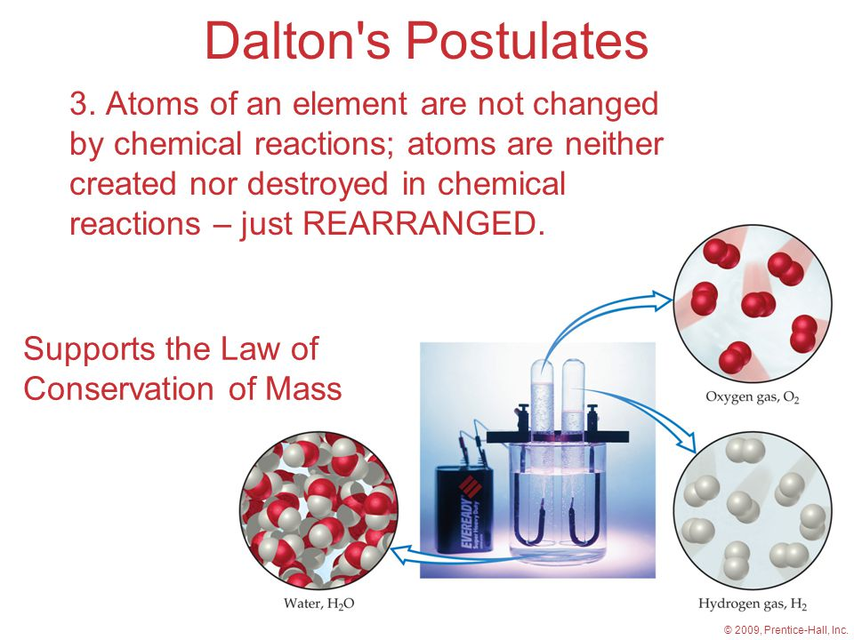 Atoms, Molecules, and Ions © 2009, Prentice-Hall, Inc. Dalton's Postulates 3. Atoms of an element are not changed by chemical reactions; atoms are nei