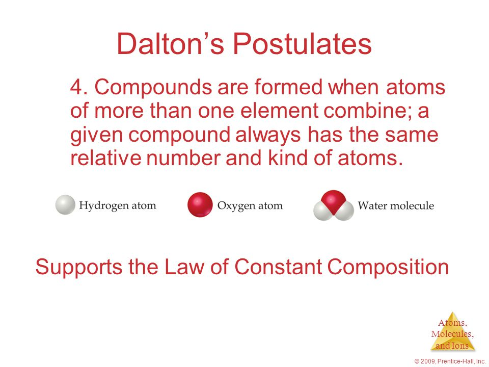 Atoms, Molecules, and Ions © 2009, Prentice-Hall, Inc. Dalton's Postulates 4. Compounds are formed when atoms of more than one element combine; a give