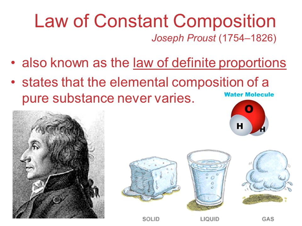 Atoms, Molecules, and Ions Law of Constant Composition Joseph Proust (1754–1826) also known as the law of definite proportions states that the element