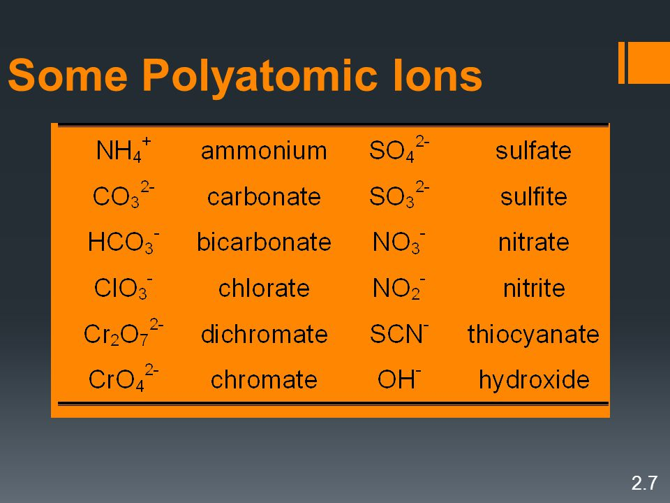 Some Polyatomic Ions 2.7