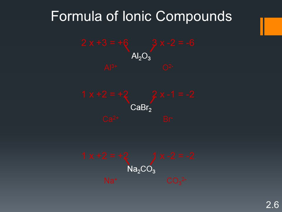 Formula of Ionic Compounds Al 2 O 3 2.6 2 x +3 = +63 x -2 = -6 Al 3+ O 2- CaBr 2 1 x +2 = +22 x -1 = -2 Ca 2+ Br - Na 2 CO 3 1 x +2 = +21 x -2 = -2 Na + CO 3 2-
