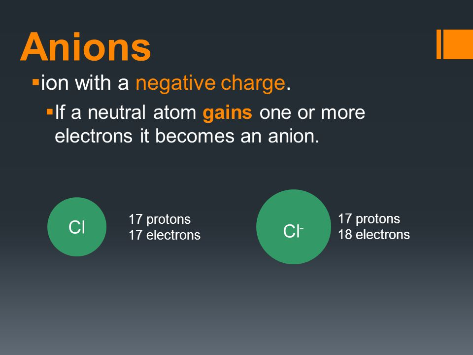 Anions  ion with a negative charge.