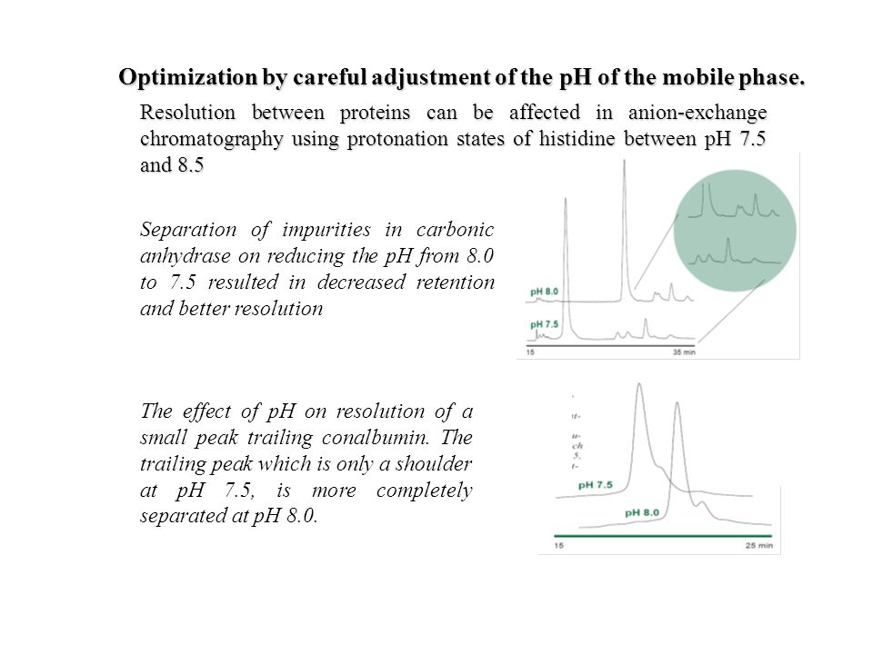 Optimization by careful adjustment of the pH of the mobile phase.