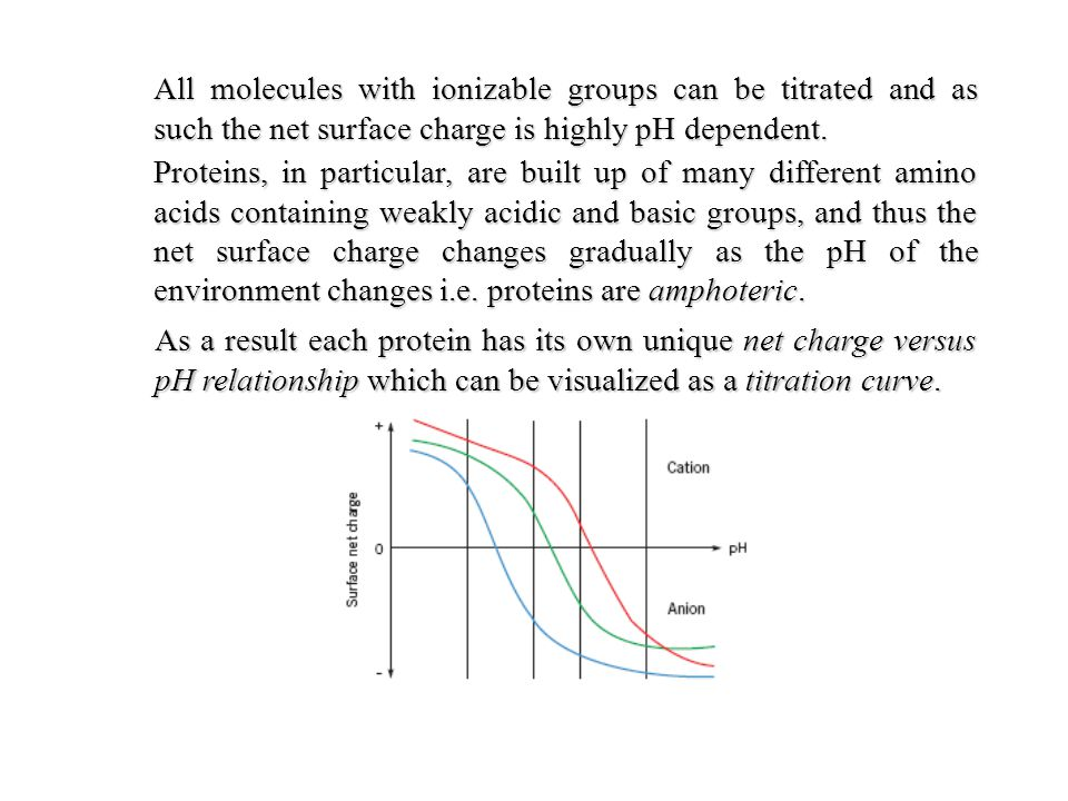 All molecules with ionizable groups can be titrated and as such the net surface charge is highly pH dependent.