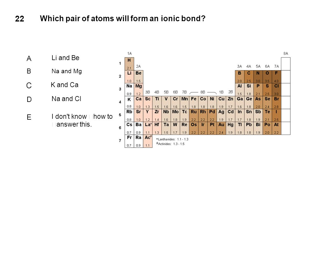 22 Which pair of atoms will form an ionic bond? A Li and Be B Na and Mg C K and Ca D Na and Cl E I don't know how to answer this.