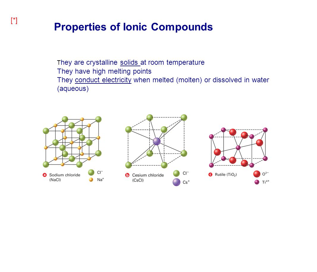 Properties of Ionic Compounds T hey are crystalline solids at room temperature They have high melting points They conduct electricity when melted (mol