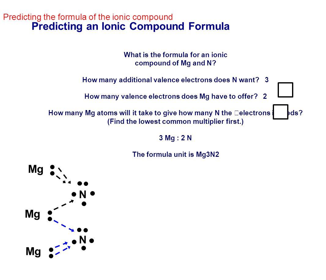 Predicting the formula of the ionic compound Predicting an Ionic Compound Formula What is the formula for an ionic compound of Mg and N? How many addi
