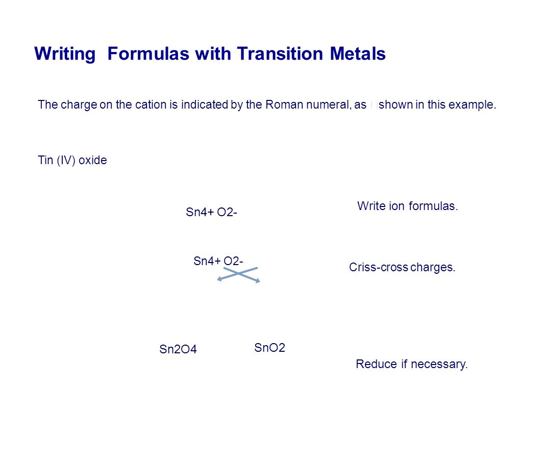 Writing Formulas with Transition Metals The charge on the cation is indicated by the Roman numeral, as shown in this example. Tin (IV) oxide Write ion
