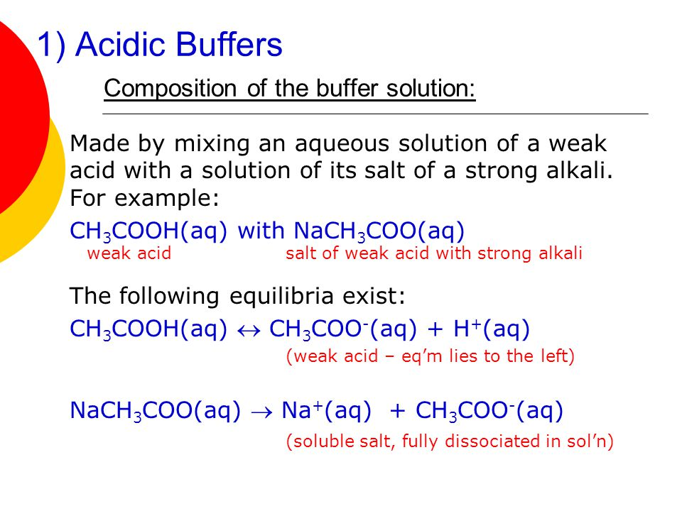 1) Acidic Buffers Composition of the buffer solution: Made by mixing an aqueous solution of a weak acid with a solution of its salt of a strong alkali
