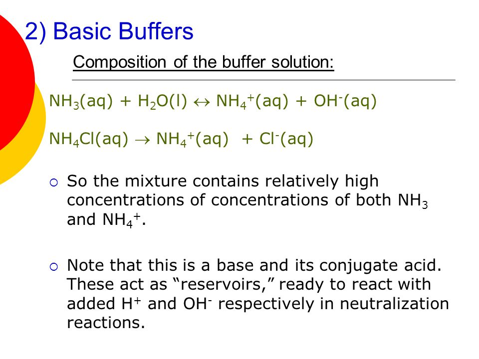 2) Basic Buffers Composition of the buffer solution: NH 3 (aq) + H 2 O(l)  NH 4 + (aq) + OH - (aq) NH 4 Cl(aq)  NH 4 + (aq) + Cl - (aq)  So the mix