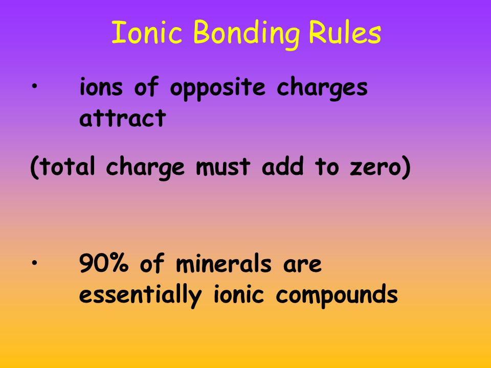 Ionic Bonding Rules ions of opposite charges attract (total charge must add to zero) 90% of minerals are essentially ionic compounds