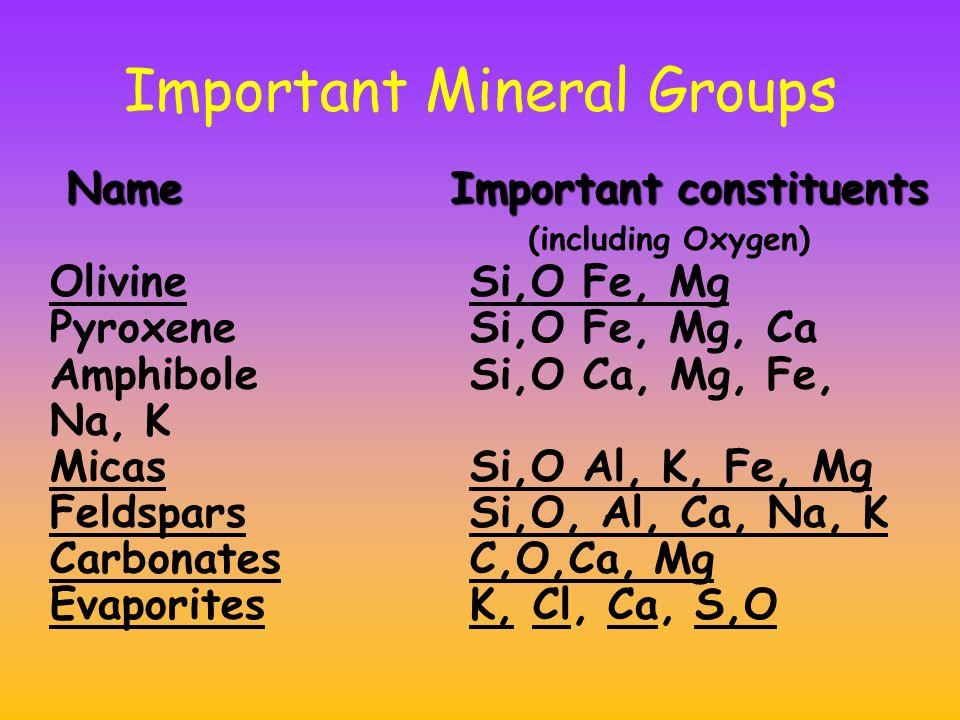 Important Mineral Groups OlivineSi,O Fe, Mg PyroxeneSi,O Fe, Mg, Ca AmphiboleSi,O Ca, Mg, Fe, Na, K MicasSi,O Al, K, Fe, Mg FeldsparsSi,O, Al, Ca, Na, K CarbonatesC,O,Ca, Mg EvaporitesK, Cl, Ca, S,O NameImportant constituents (including Oxygen)