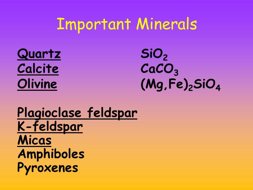 Important Minerals QuartzSiO 2 CalciteCaCO 3 Olivine(Mg,Fe) 2 SiO 4 Plagioclase feldspar K-feldspar Micas Amphiboles Pyroxenes