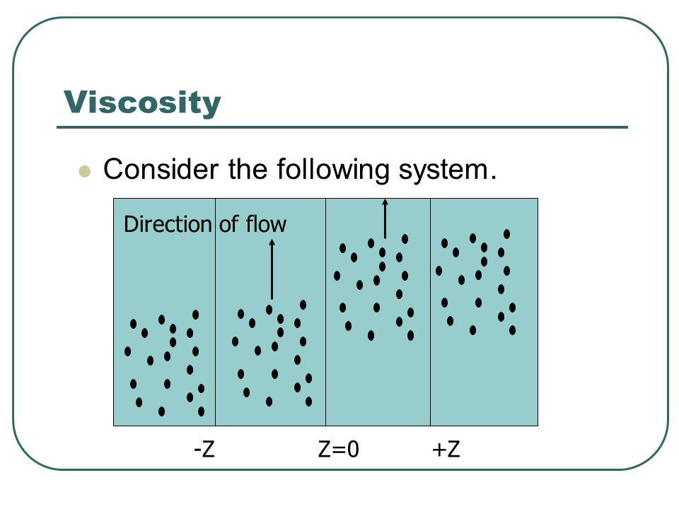 Viscosity Consider the following system. Z=0+Z-Z Direction of flow