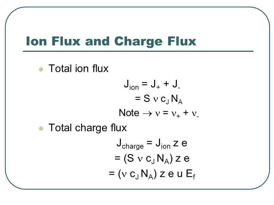 Ion Flux and Charge Flux Total ion flux J ion = J + + J - = S c J N A Note  = + + - Total charge flux J charge = J ion z e = (S c J N A ) z e = ( c J