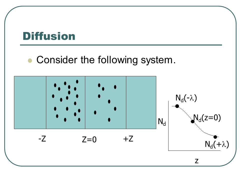 Diffusion Consider the following system. Z=0 +Z-Z z NdNd N d (- ) N d (z=0) N d (+ )