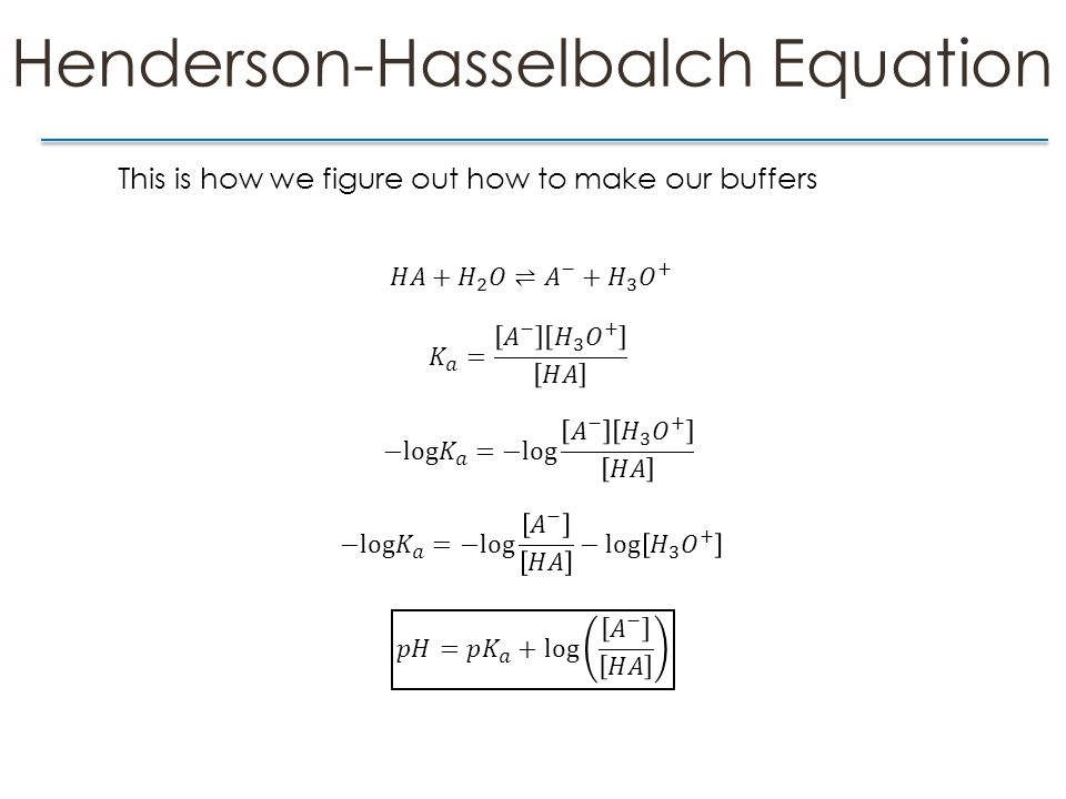 Henderson-Hasselbalch Equation This is how we figure out how to make our buffers