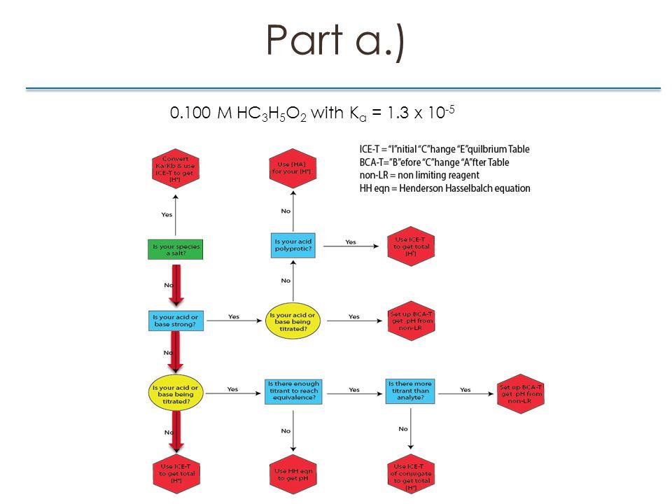 Part a.) 0.100 M HC 3 H 5 O 2 with K a = 1.3 x 10 -5