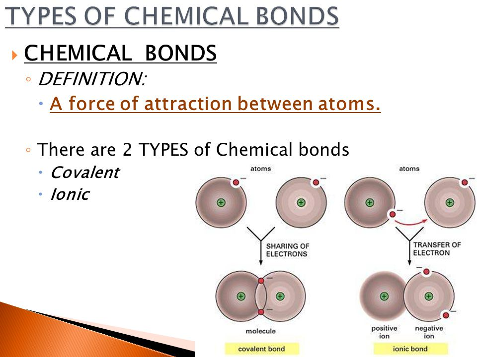  CHEMICAL BONDS ◦ DEFINITION:  A force of attraction between atoms.