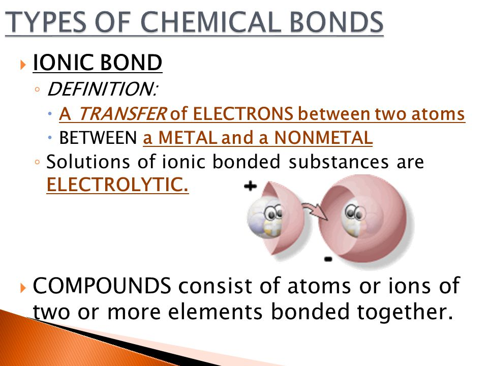  IONIC BOND ◦ DEFINITION:  A TRANSFER of ELECTRONS between two atoms  BETWEEN a METAL and a NONMETAL ◦ Solutions of ionic bonded substances are ELECTROLYTIC.