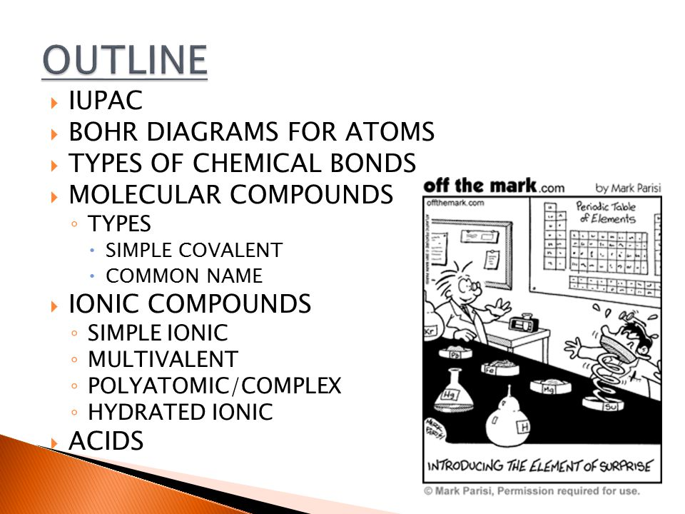  IUPAC  BOHR DIAGRAMS FOR ATOMS  TYPES OF CHEMICAL BONDS  MOLECULAR COMPOUNDS ◦ TYPES  SIMPLE COVALENT  COMMON NAME  IONIC COMPOUNDS ◦ SIMPLE IONIC ◦ MULTIVALENT ◦ POLYATOMIC/COMPLEX ◦ HYDRATED IONIC  ACIDS