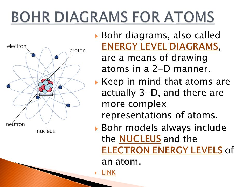  Bohr diagrams, also called ENERGY LEVEL DIAGRAMS, are a means of drawing atoms in a 2-D manner.  Keep in mind that atoms are actually 3-D, and ther