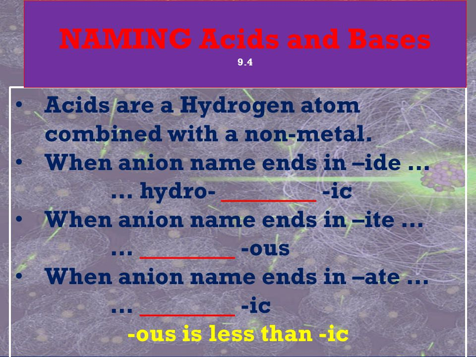 Acids are a Hydrogen atom combined with a non-metal. When anion name ends in –ide … … hydro- ________ -ic When anion name ends in –ite … … ________ -o