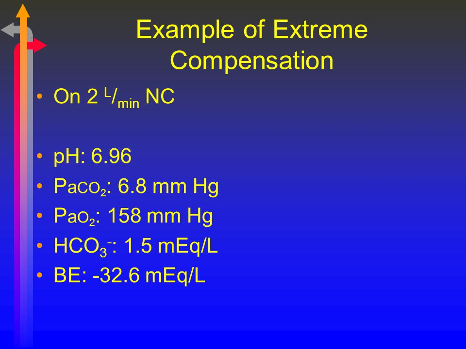 Example of Extreme Compensation On 2 L / min NC pH: 6.96 P a CO 2 : 6.8 mm Hg P a O 2 : 158 mm Hg HCO 3 - : 1.5 mEq/L BE: -32.6 mEq/L