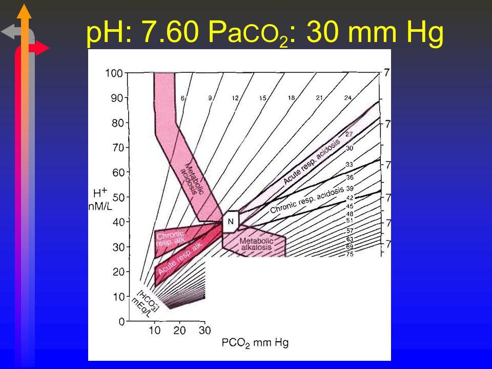 pH: 7.60 P a CO 2 : 30 mm Hg