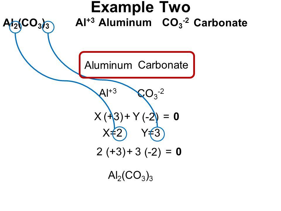 Al 2 (CO 3 ) 3 Al +3 CO 3 -2 Carbonate Aluminum Al +3 CO 3 -2 Aluminum Carbonate (+3) (-2) Y+=0 X=2Y=3 X (+3) (-2) 3+=02 Al 2 (CO 3 ) 3 Example Two
