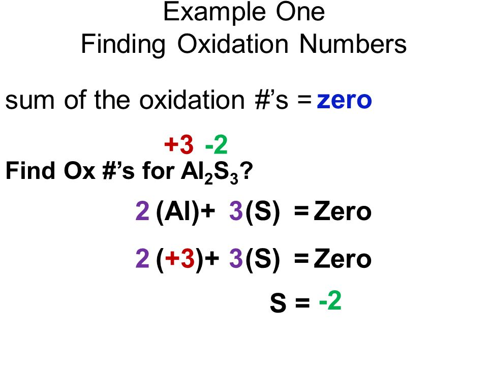 Example Two Finding Oxidation Numbers sum of the oxidation #'s = zero +2 -2 Find Ox #'s for Ca 3 (PO 4 ) 2 .