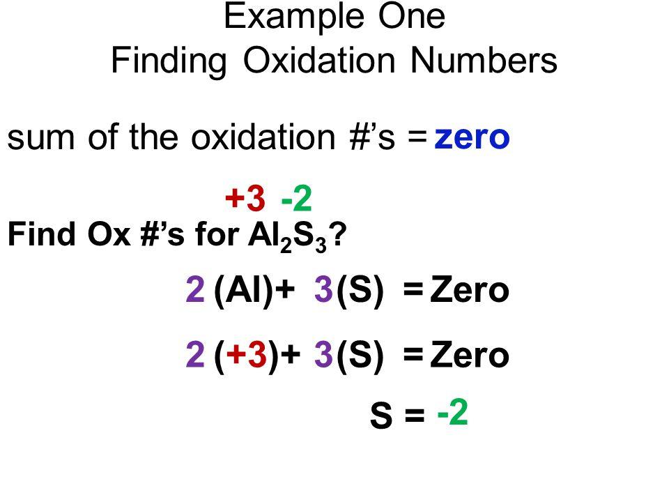 Writing a Formula From a Name AlPO 3 Na 2 CO 3 Sodium Carbonate ( )_( )_ Na +1 CO 3 -2 12 Aluminum phosphite ( )_( )_ Al +3 PO 3 -3 33 Ca 3 (AsO 4 ) 2 Calcium Arsenate ( )_( )_ Ca +2 AsO 4 -3 2 3