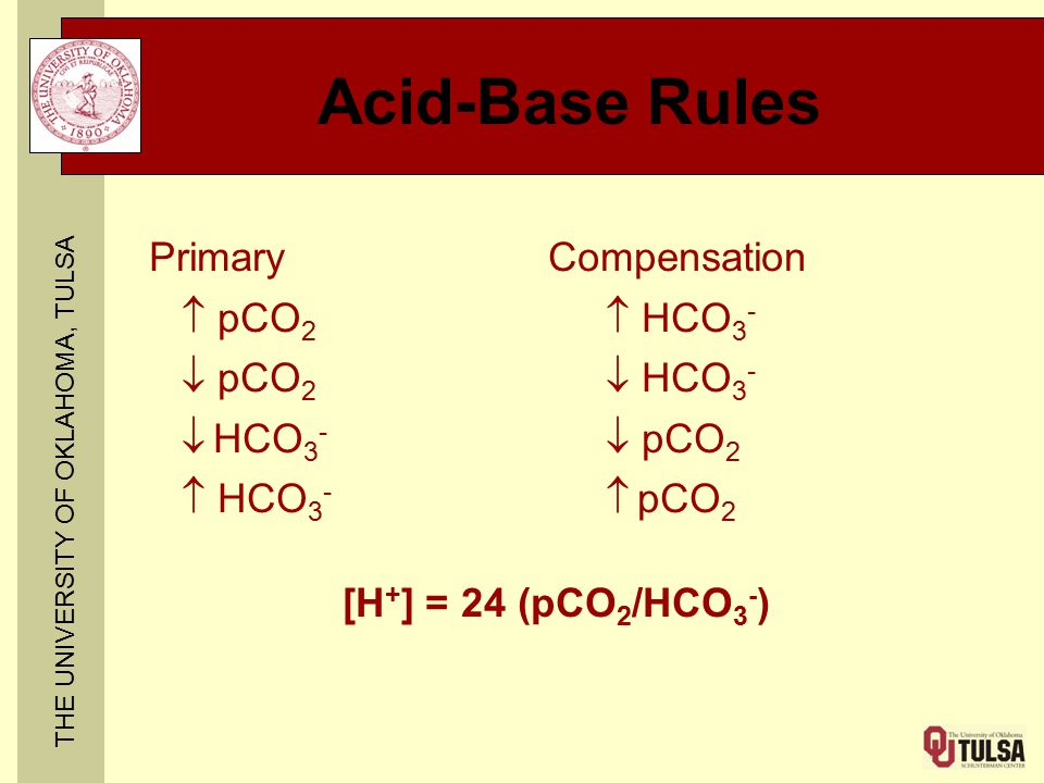 THE UNIVERSITY OF OKLAHOMA, TULSA Acid-Base Rules PrimaryCompensation  pCO 2  HCO 3 -  pCO 2  HCO 3 -  HCO 3 -  pCO 2  HCO 3 -  pCO 2 [H + ] = 24 (pCO 2 /HCO 3 - )