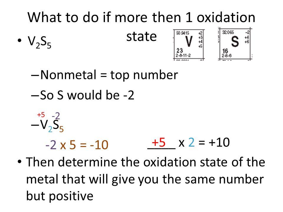 You try… FeO Fe=____ O= ____ Fe 2 O 3 Fe=____ O= ____ +2 +3 -2