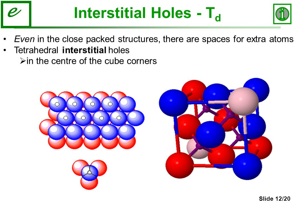 Slide 12/20 e Interstitial Holes - T d Even in the close packed structures, there are spaces for extra atoms Tetrahedral interstitial holes  in the centre of the cube corners