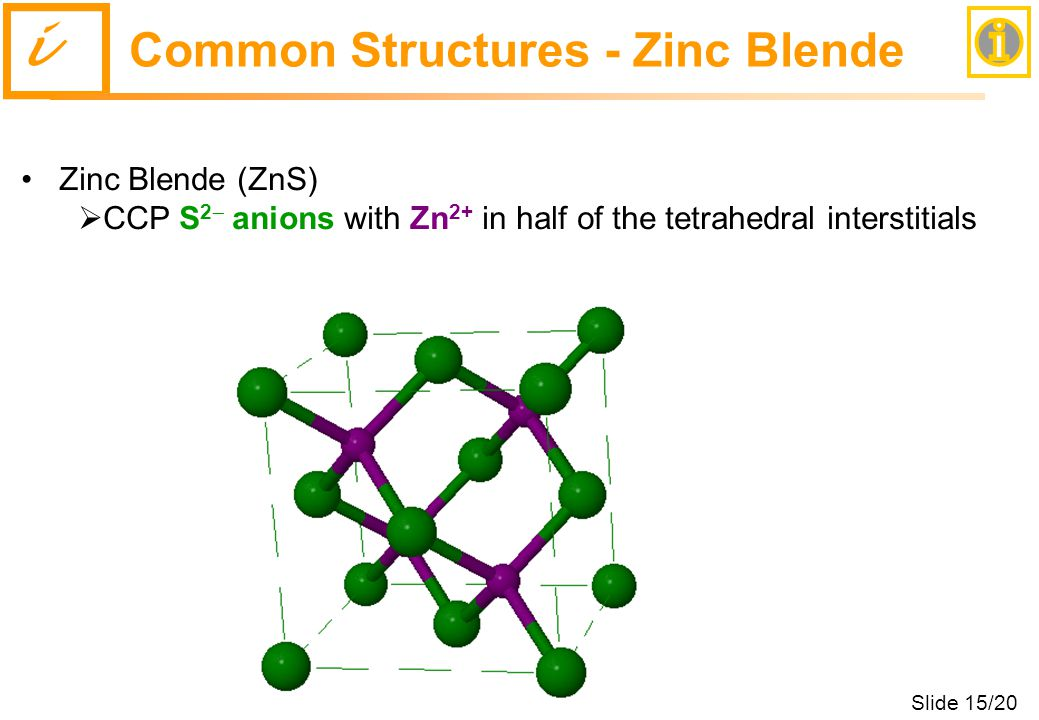 Slide 15/20 i Zinc Blende (ZnS)  CCP S 2  anions with Zn 2+ in half of the tetrahedral interstitials Common Structures - Zinc Blende