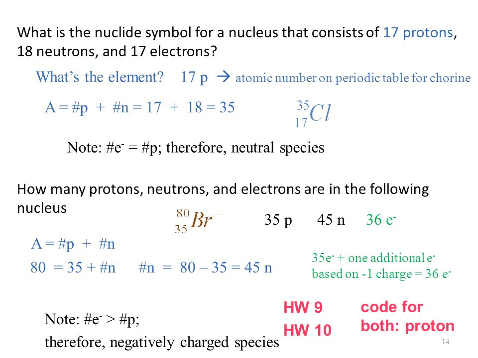 What is the nuclide symbol for a nucleus that consists of 17 protons, 18 neutrons, and 17 electrons.