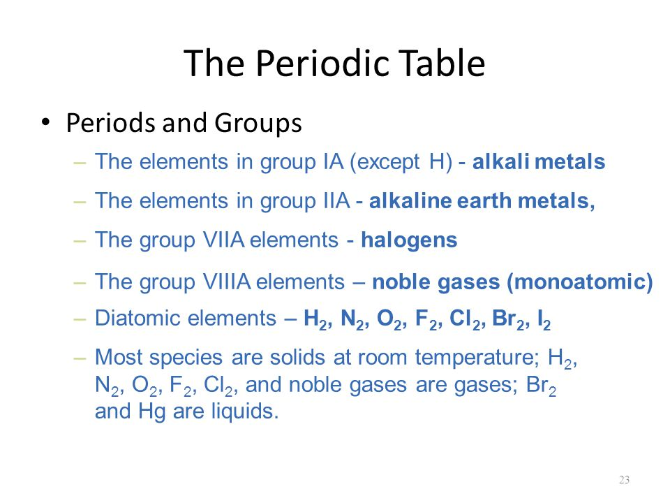 The Periodic Table Periods and Groups 23 –The elements in group IA (except H) - alkali metals –The group VIIA elements - halogens –The elements in group IIA - alkaline earth metals, –The group VIIIA elements – noble gases (monoatomic) –Diatomic elements – H 2, N 2, O 2, F 2, Cl 2, Br 2, I 2 –Most species are solids at room temperature; H 2, N 2, O 2, F 2, Cl 2, and noble gases are gases; Br 2 and Hg are liquids.
